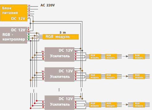 Faq какие есть lt b gt схемы подключения lt b gt светодиодных лент www lt b gt lt b gt.